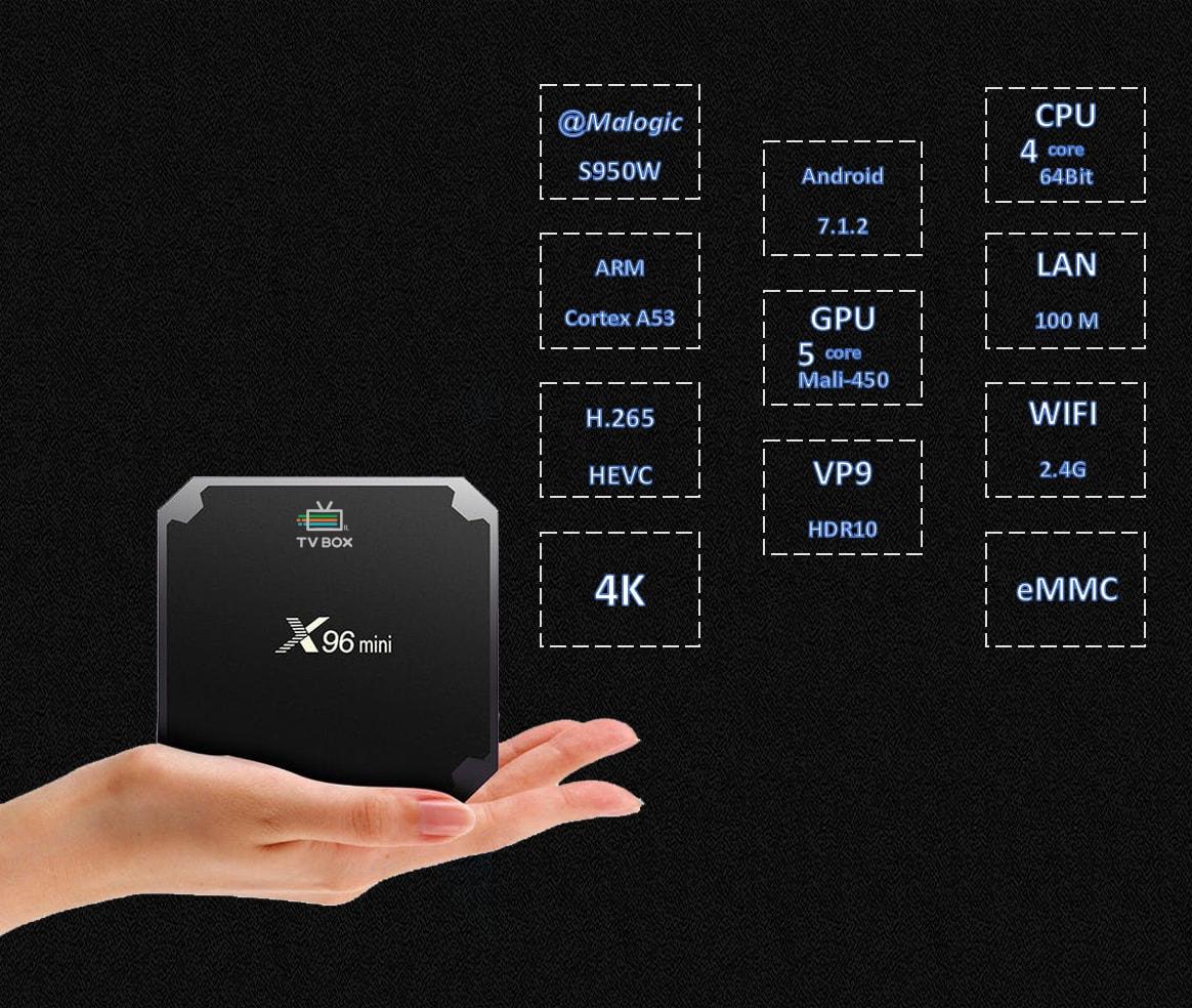 TVBOX | X96 Mini סטרימר קטן עם ביצועים גדולים